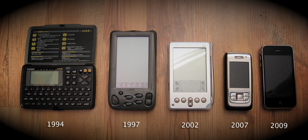 v.l.n.r.: Casio Digital Diary SF-4600B, Texas Instruments Avigo, Handspring Visor Edge, Nokia E65, Apple iPhone